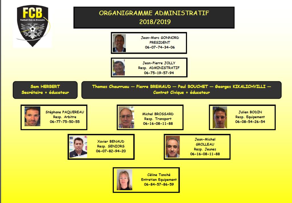 Organigramme administratif 2018